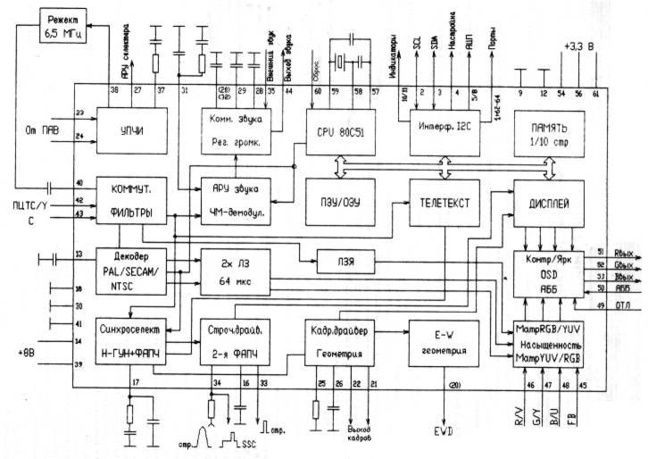 Микросхема размещена в корпусе